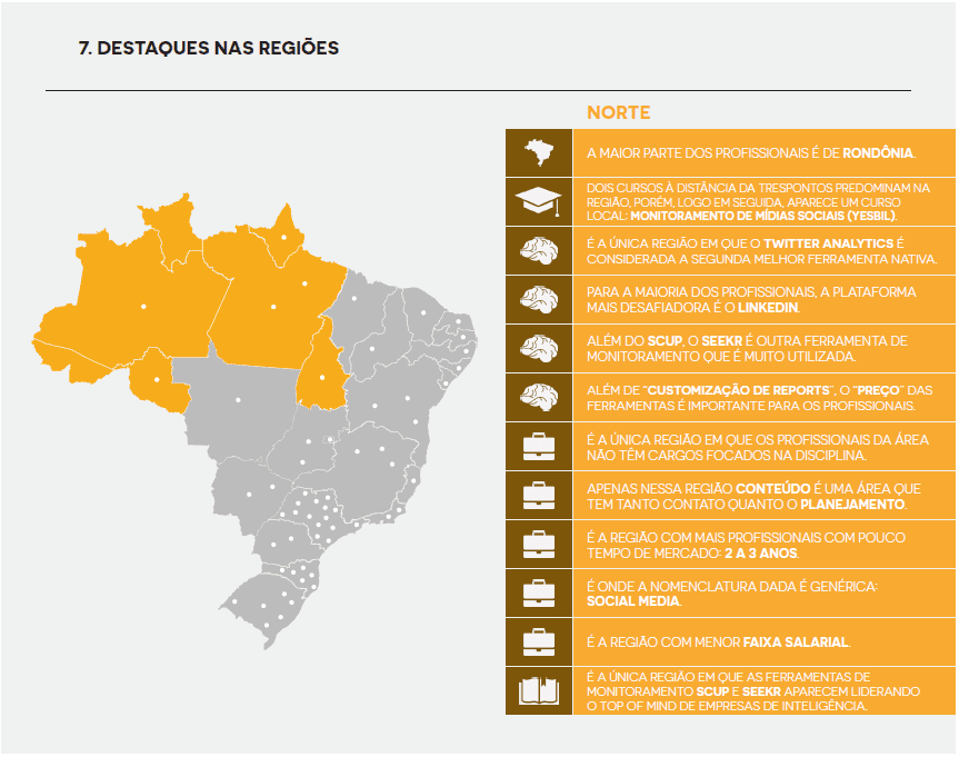 destaque_norte